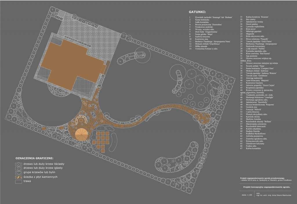 projekt zagospodarowania ogrodu przydomowego (2)