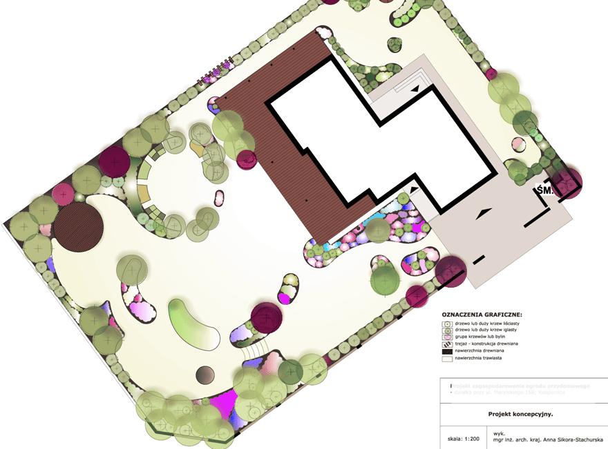 ogród rodzinny